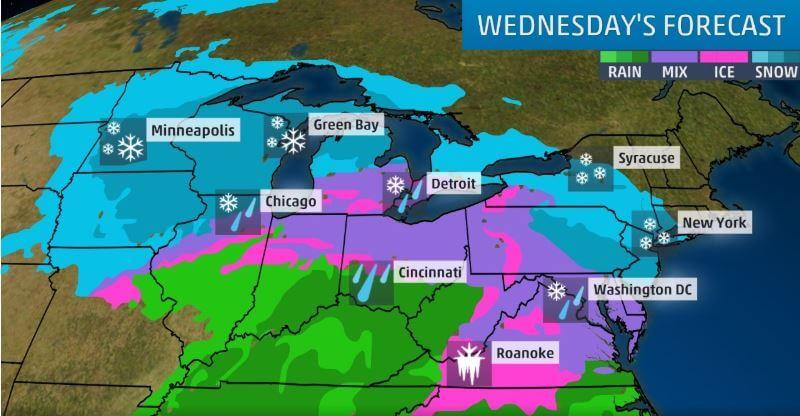 Wednesday Winter Forecast | Palm Beach Civic Association